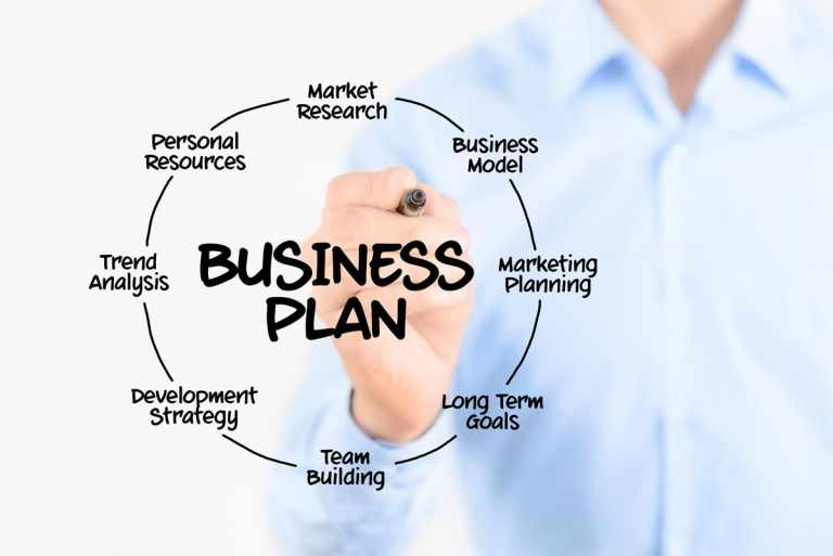 Importance of Business Plan That Is Beneficial for Every Person in Trade